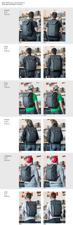 Morphologie sac à dos Peak Design - Rendu 20L